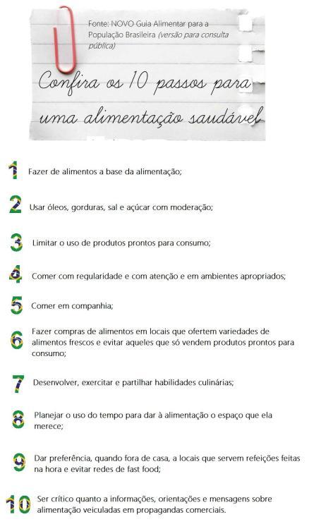 10-passos-novo-guia-alimentar-para-a-populacao-brasileira-versao-para-consulta-publica